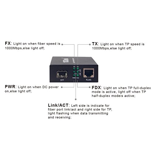 Gigabit Ethernet Media Converter, 1.25Gb/s SFP module to 10/100/1000Base-Tx, with a 1.25G 850nm 550M SFP Transceiver by 10Gtek (Image #5)'