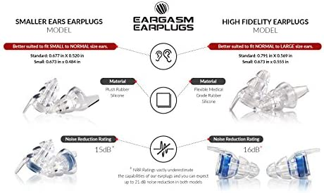 Eargasm Excessive Constancy Earplugs for Live shows Musicians