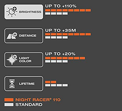 Hitachi-713507-Occhiali protettivi EN166 e EN170 trasparente-duo sferica antiappannamento permanente e resistente ai graffi