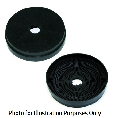 theWrightBuy Pair of Carbon Charcoal Filters STANDFILT200 for Cookology Cooker Hoods