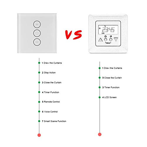 upgraded rolladen zeitschaltuhr teepao jalousien schalter wifi kompatibel mi ebay. Black Bedroom Furniture Sets. Home Design Ideas