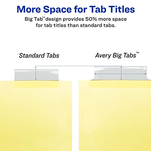 amazoncom avery 5 tab binder dividers insertable clear big tabs 24 sets 11113 office products