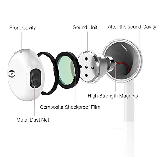 Earbuds,Earphones,Headphones,HaRuion In Ear Earbuds,In The Ear Earphones Wired with Mic/Remote Control for Apple Iphone 6S Plus/Samsung Galaxy S9 8/Huawei/Blackberry Mobile Tablet Music Players by HaRuion (Image #4)