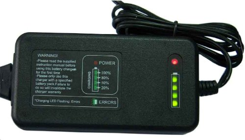 12V Sealed Lead Acid Battery Charger,ABT Power 12V 3.3A Smart Auto Stage Charger With Fuel Gauge Indication, Maintenance Battery Charger Car Battery Charger UL Listed (DC Alligator Clip)
