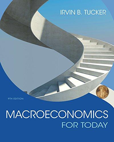 Macroeconomics For Today