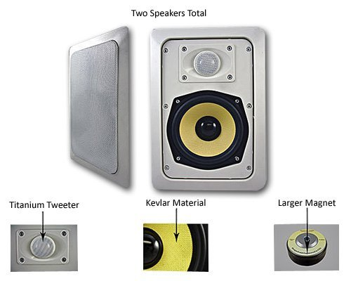Acoustic Audio HD-525Pr 5.25-Inch Rectangle 2 Way Kevlar Speakers (White) by Acoustic Audio by Goldwood