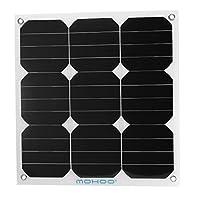 Solar panel,MOHOO Thin Lightweight Solar...