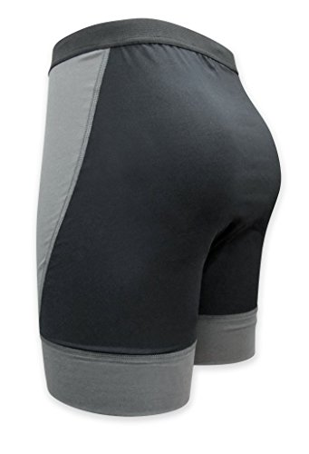 Amazon.com  Skin Protection Underwear  3d494b53078