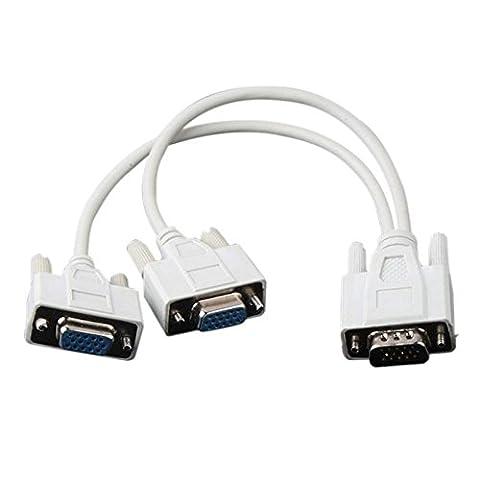 PeachFYE 2 in 1 VGA 15 Pin PC SVGA Male to 2 Dual Female Monitor Y Adapter Splitter Video Cable - Svga Monitor Splitter