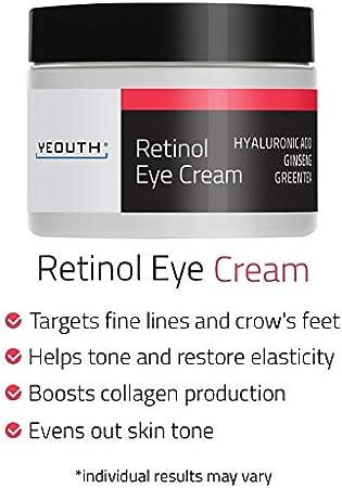 Crema para los ojos con Retinol 2.5% YEOUTH, ácido hialurónico, cafeína, té verde, antiarrugas.