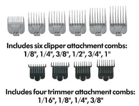 Clipper Size Ordekeenfixenergy