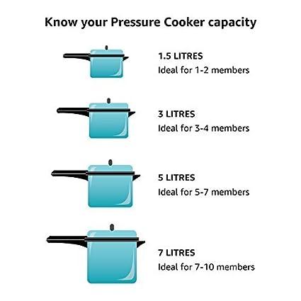 Presto Pressure Cooker//Canner Pressure Regulator