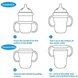 Sippy Cup Soft Spout Transitional Nipple Kit for