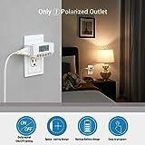 DEWENWILS Digital Outlet Timer Indoor, Plug in