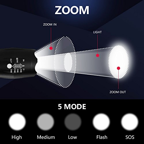 [2 PACK] LED Tactical Flashlight 5 Modes, Flashlights High Lumens, Zoomable, Water Resistant, Handheld Flashlight Best For Camping, Hiking, Dog Walking