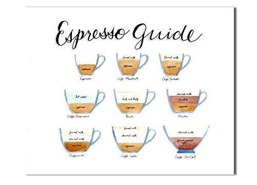 espresso field guide poster