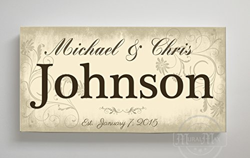 - MuralMax Custom Family Name & Established Date, Stretched Canvas Wall Art, Wedding & Memorable Anniversary Gifts, Unique Wall Decor, Color, Beige - 30-DAY - - Size 12 x 24
