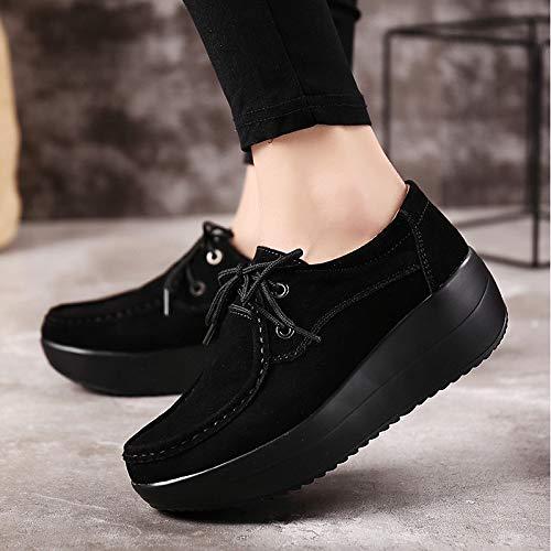 PU Blue Grey Red Zapatos Mujer de Comfort Sneakers Primavera Poliuretano Heel Black ZHZNVX Otoño Flat UqRtPxOww