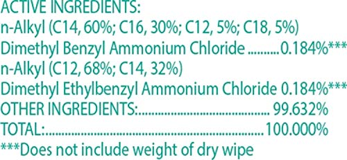 CloroxPro Disinfecting Wipes, Fresh Scent, 75 Count (Package May Vary) (15949)