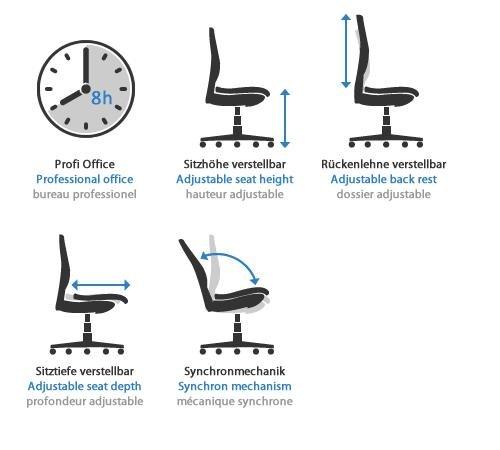 Ergohuman Bürostuhl mit Netz-Stoff, schwarz - 19