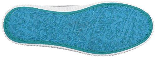 Blowfish Frauen Cora Fashion Sneaker Schwarzer Smokedozcanvas