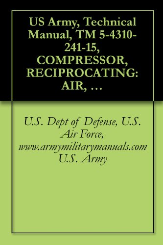 (US Army, Technical Manual, TM 5-4310-241-15, COMPRESSOR, RECIPROCATING: AIR, 5 CFM, 175 PSI; HAND TR MOUNTED; GASOLINE DRIVEN, (CHAMPION PNEUMATIC MODEL ... AND, (CHAMPION PNEUMATIC MODEL OEH-34-)
