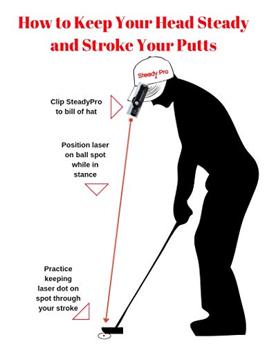 SteadyPro Golf Laser Training Aid to Improve Putting and Chipping by Learning to Keep Your Head Steady and Eyes on the Ball During Contact