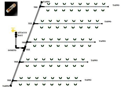 3 opinioni per NAT2 KIT IRRIGAZIONE PER 100 MQ A INNESTO RAPIDO MODULARE