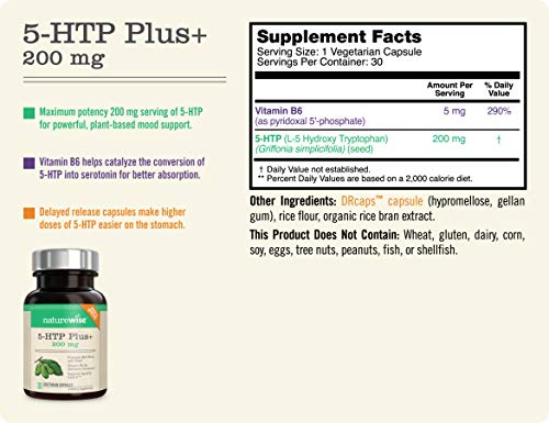 Buy supplement to curb appetite