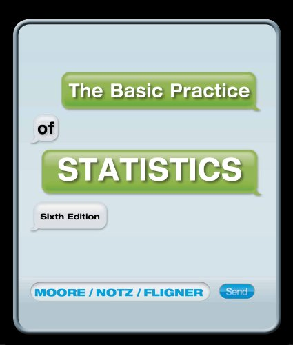 Basic Practices of Statistics & CDR