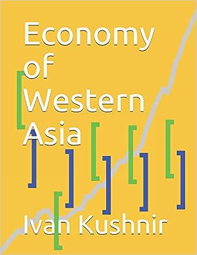 Economy of Western Asia