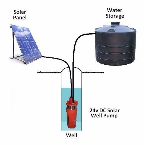 12v 24v Farm Amp Ranch Submersible Deep Well Dc Solar Water