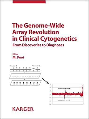 The Genome-Wide Array Revolution in Clinical Cytogenetics: