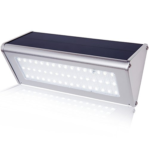 Explosion Proof Led Emergency Lighting