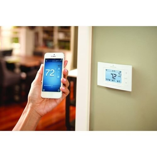 Introduction to home automation