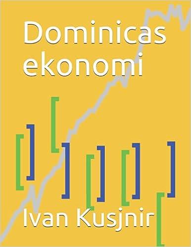 Dominicas ekonomi