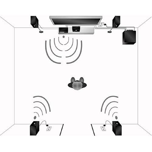 Logitech Z-5450 Digital 5.1 Speaker System ( 970181-0403 ) by Logitech (Image #6)
