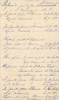 Agenda - diario 1884.: N.A. -: Amazon.com: Books