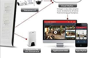 Kit Alarma antirrobo Inalámbrico Wireless para la casa con ...