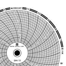 Bestselling Circular Chart Paper