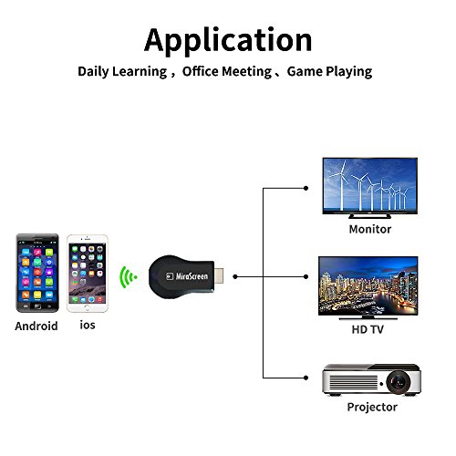 MiraScreen Wireless Display Dongle, Screen Mirror, 1080P HDMI Adapter, TV Stick Support Miracast DLNA Airplay Free Installation (no APP, no driver) TV Dongle for all smartphone by Yehua (Image #4)