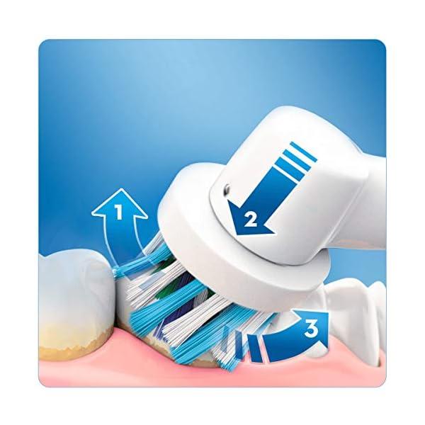 Oral-B Pro 3000 - Cepillo de dientes eléctrico de rotación, color blanco y azul 6