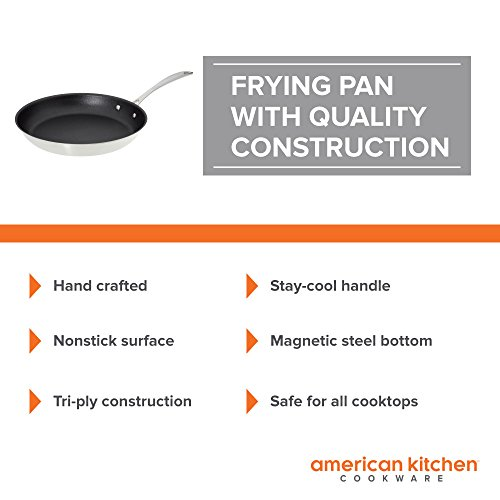 Nonstick Frying Pan - American Kitchen 12-Inch Premium Nonstick Frying Pan - PFOA-Free Nonstick Surface -Tri-Ply Construction - Stay-Cool Riveted Handle