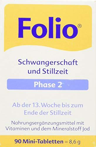 SteriPharm Pharmazeutische Produkte Folio 2 filmtabletten