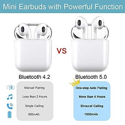Wireless Earbuds, CASECUBE True Wireless Bluetooth Earbuds 5.0 TWS in-Ear Sports Wireless Earphones Built-in Mic Mini Bluetooth Earbuds with 1500mAh Charging Case (White)