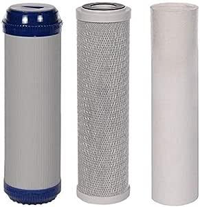 Water filter wax