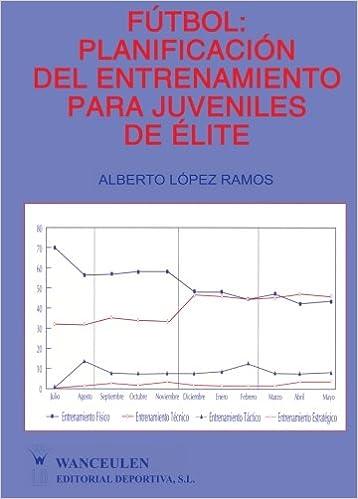 Fútbol: planificación del entrenamiento para juveniles de élite (Spanish Edition): Alberto López Ramos: 9788487520167: Amazon.com: Books