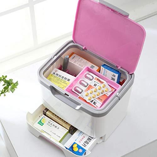 VT BigHome Household Multi-Grid First Aid Kit Storage Box Multifunction Medicine Storage Box Organizer Drug Pill Box Case by VT BigHome (Image #2)