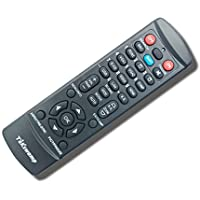 Canon RD-428E Replacement TeKswamp Video Projector Remote Control