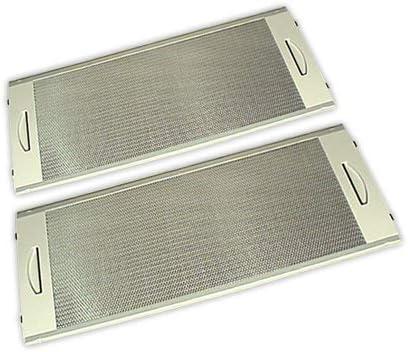 DOJA Industrial | Filtro metalico Campana Compatible con TEKA CNL-2000 | TEKA Kit 2 Unidades 500x190 mm